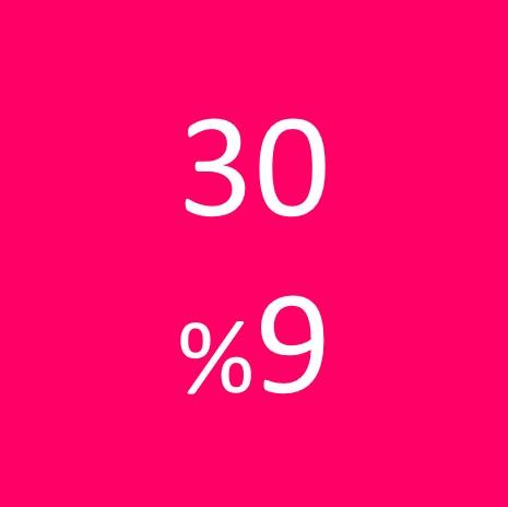 40 ( 12%)